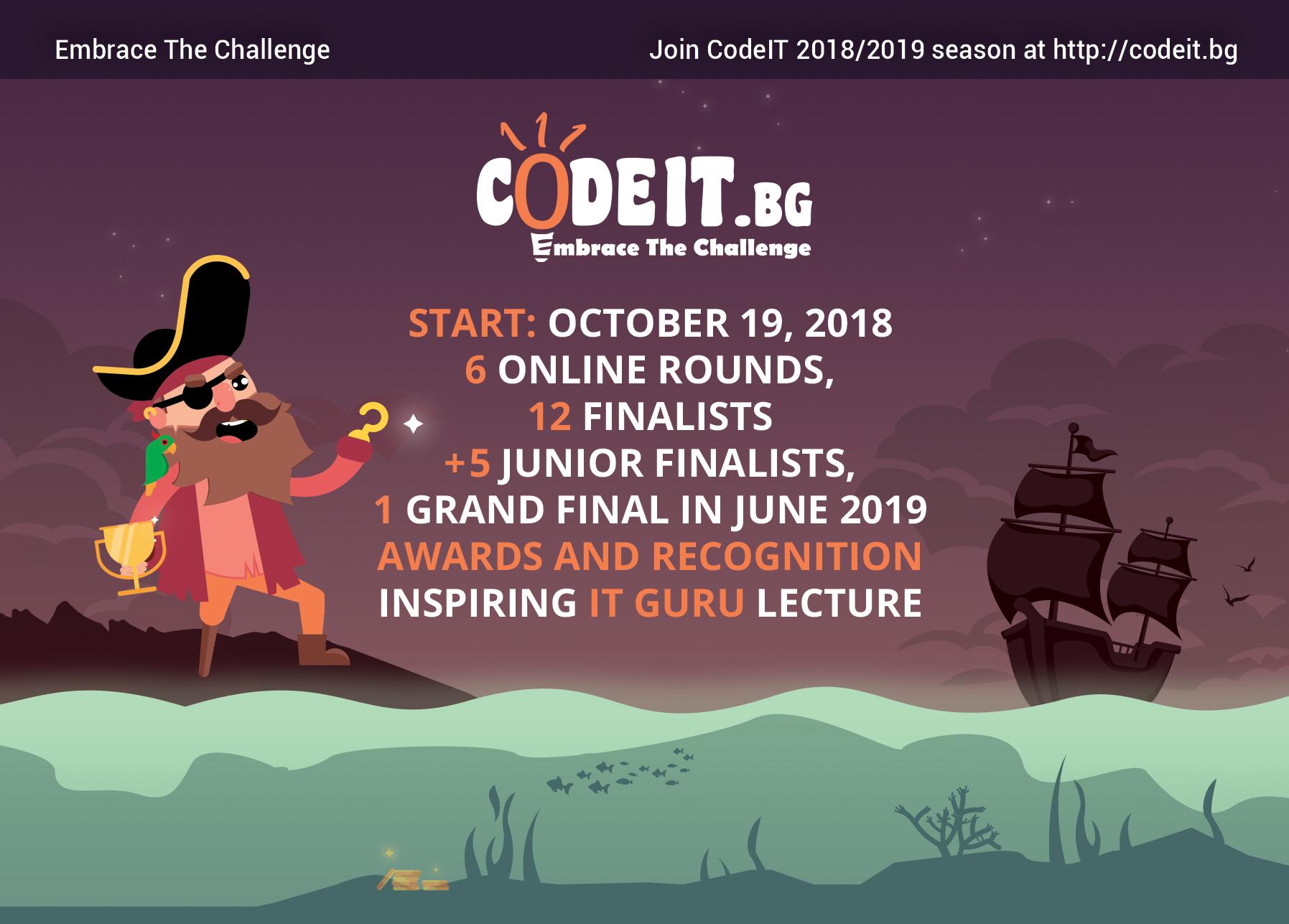 CodeIT Сезон 2018/19 стартира на 19 октомври