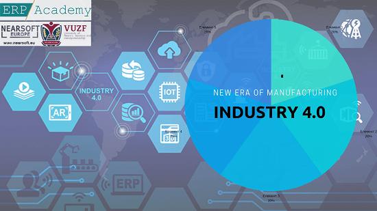 Отворена лекция за Индустрия 4.0 провеждат ERP Academy и NearSoft